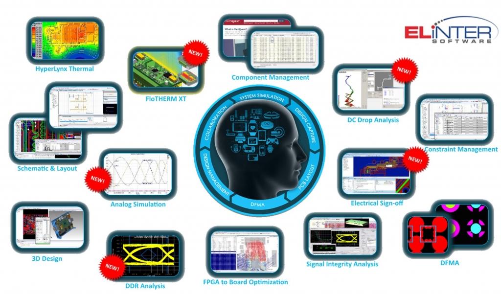 Elinter PADS PCB Layout Elektronik design Simulation Analyse